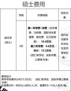 曼谷吞武里大学音乐学院2021年硕士条件和费用